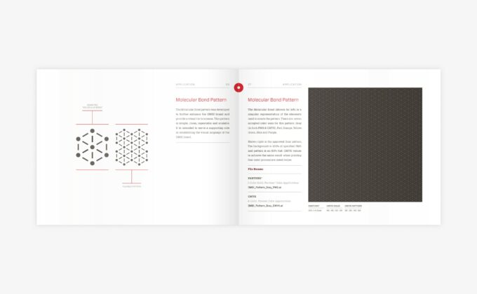 Brand Guidelines Excerpts (Brand Pattern)
