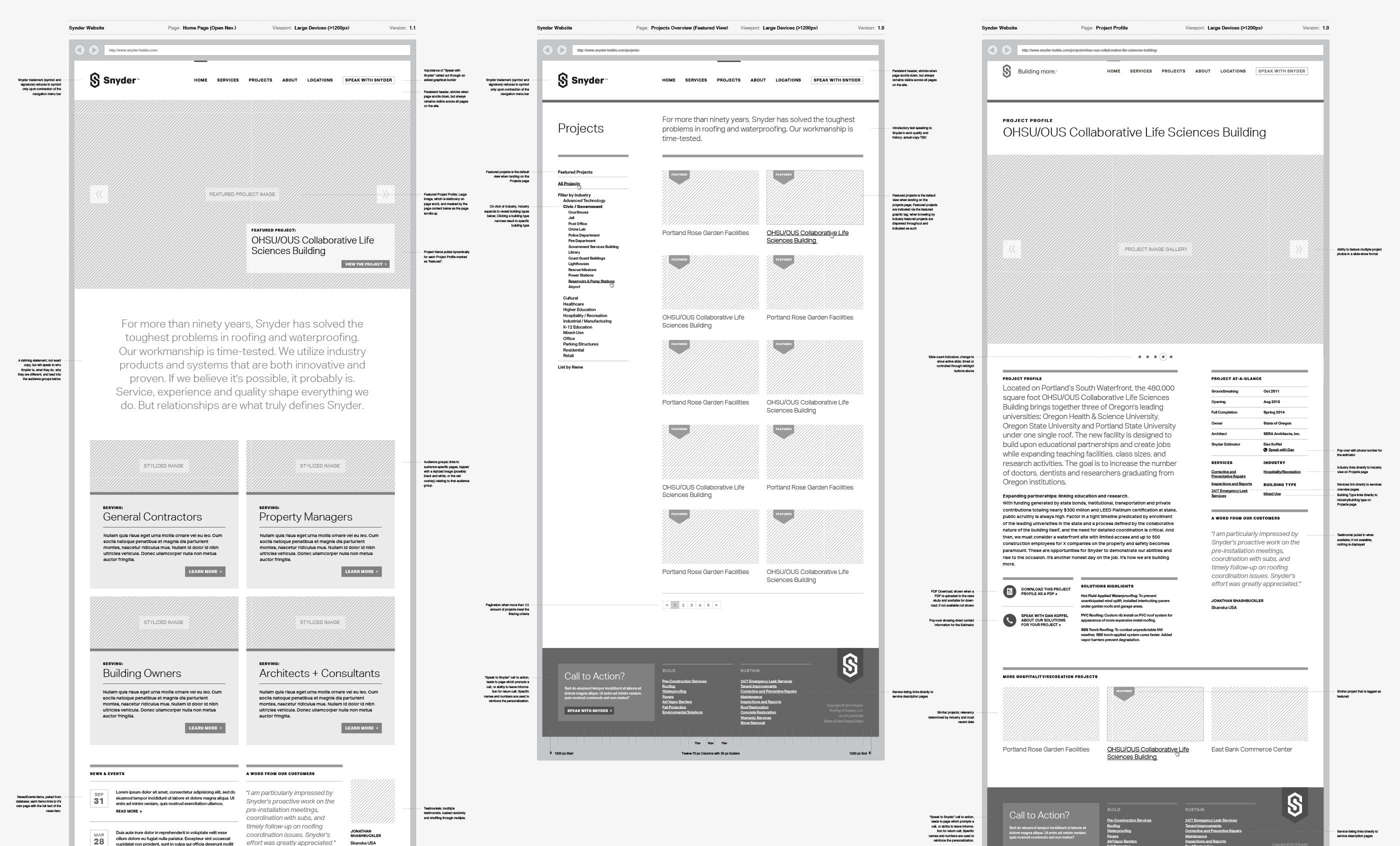 Snyder Website Wireframes